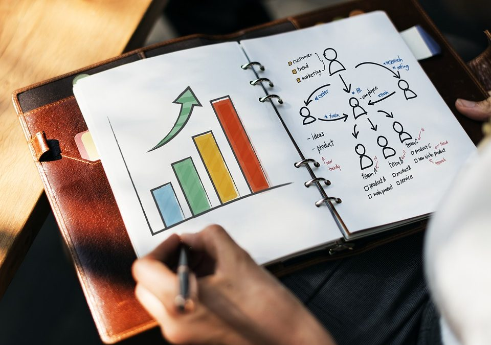 Idées de cadeaux d'entreprise : les carnets de notes
